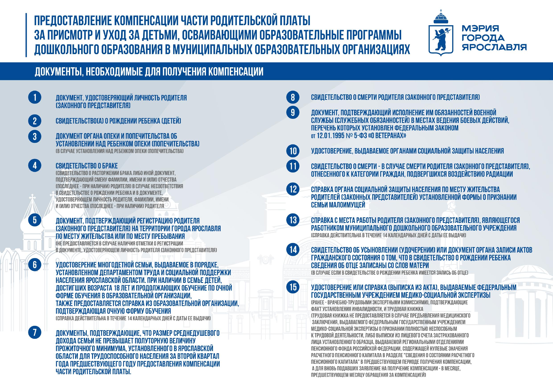 Ярославль помощь в регистрации ип сбербанк открыть расчетный счет для ип тарифы